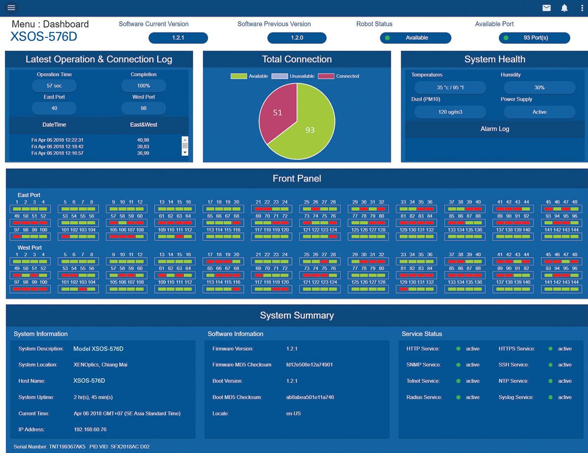XENOptics XSOS-576D Web GUI